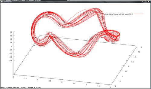 Rutas de particulas calculadas con Zivis